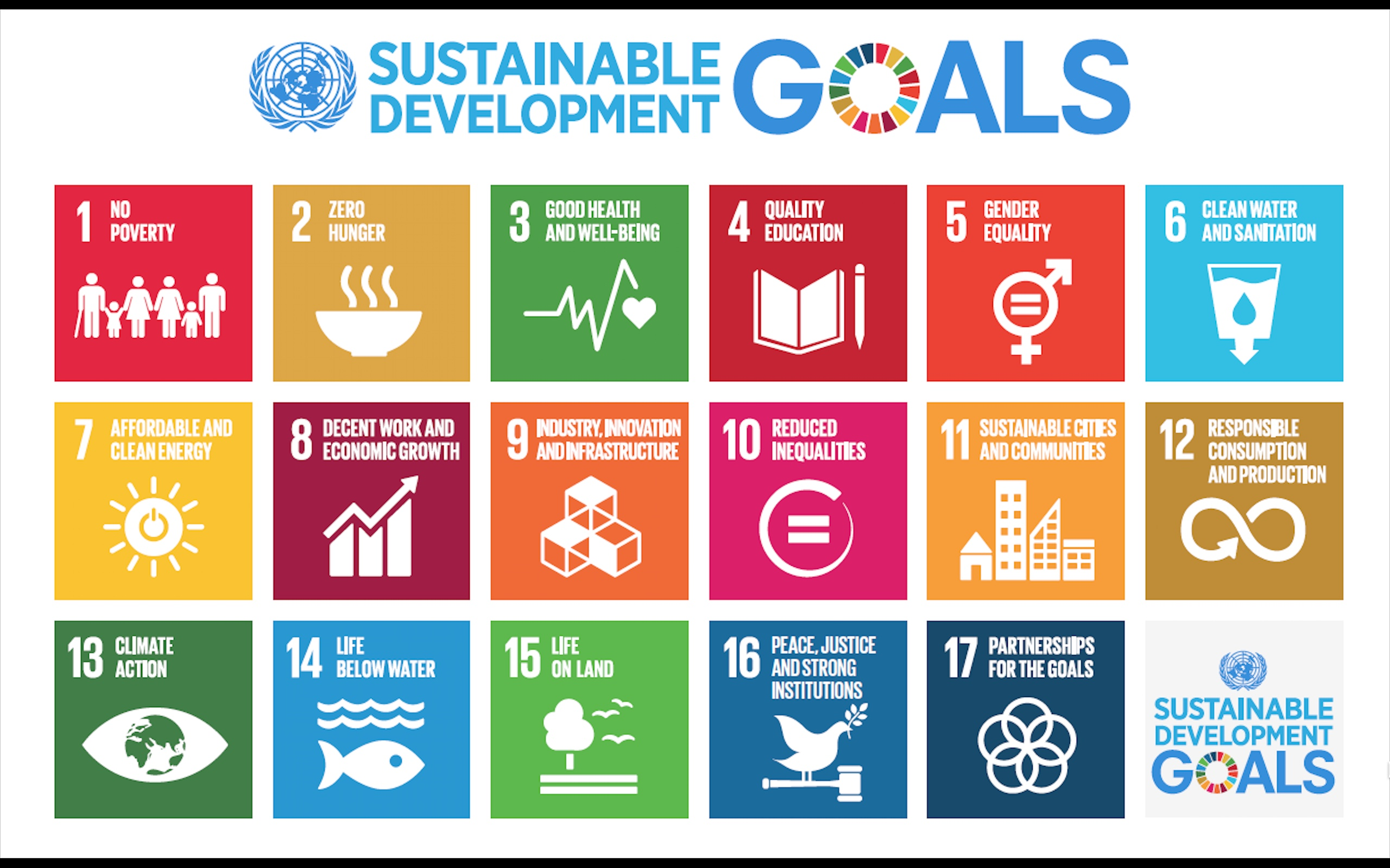Sustainable_Development_Goals für eine nachhaltige Entwicklung